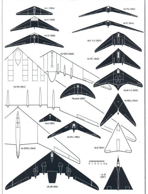 My favorite aircraft designer HORTEN BROTHERS